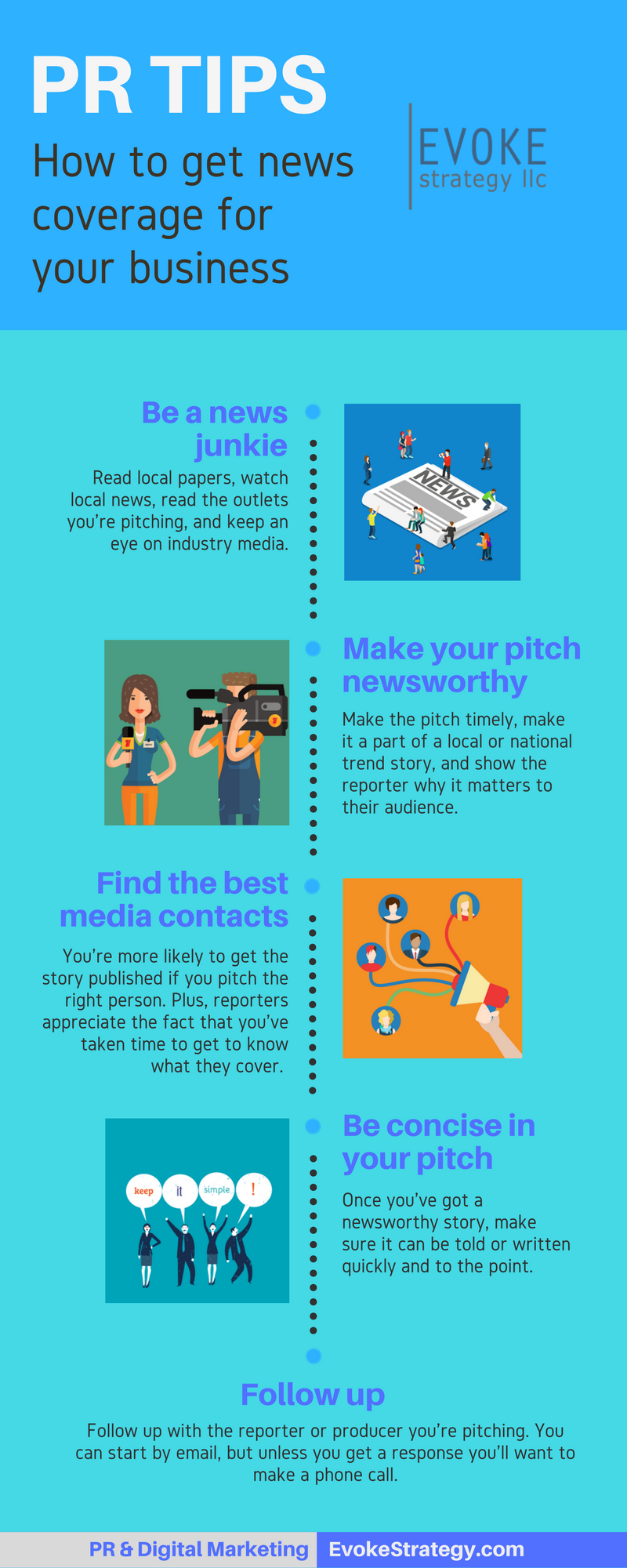 PR Tips Infographic on how to get press coverage for your business